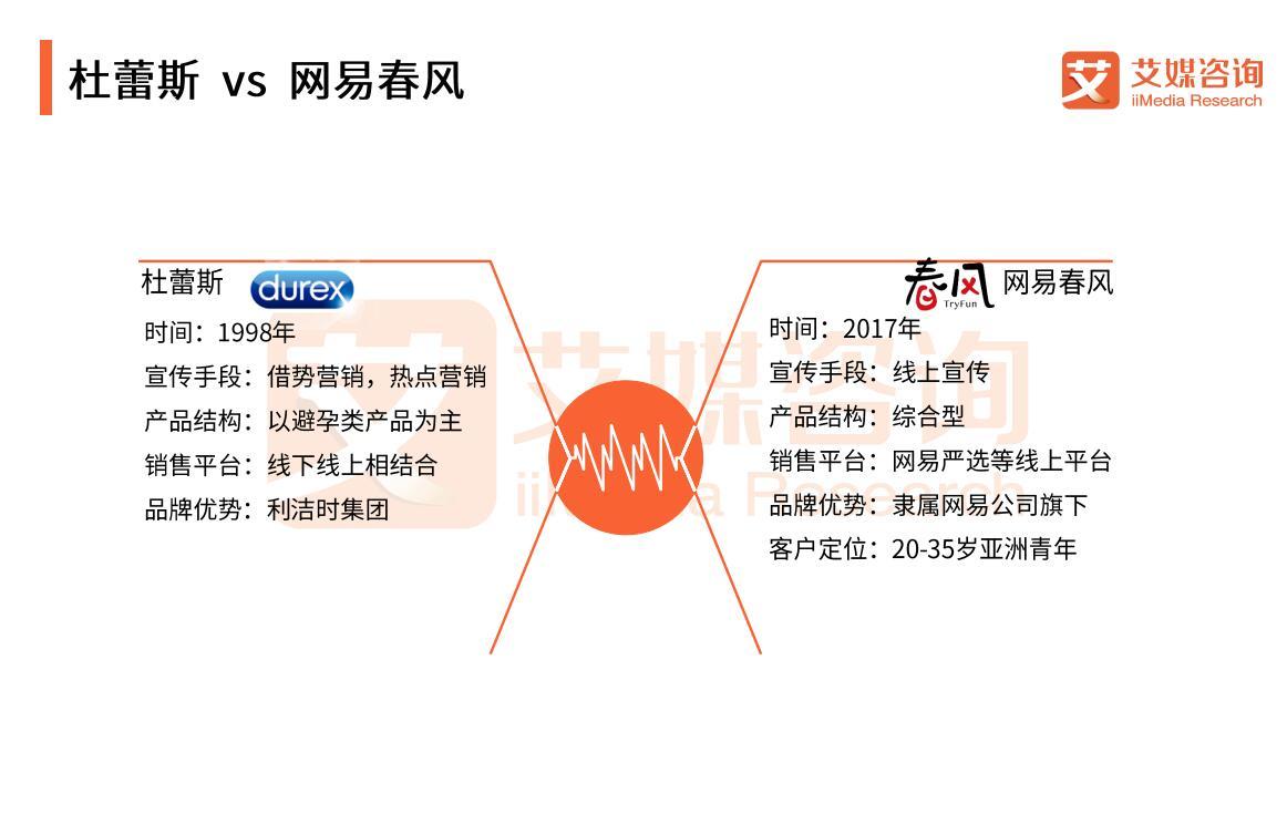 年中国情趣用品情趣未来v情趣趋势预测小说薄纱市场透明图片