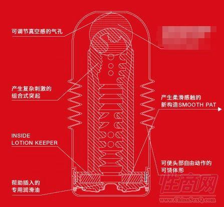 TENGA TOC-103 转动型2
