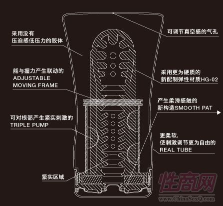 TENGA TOC-102H 自由刺激版2