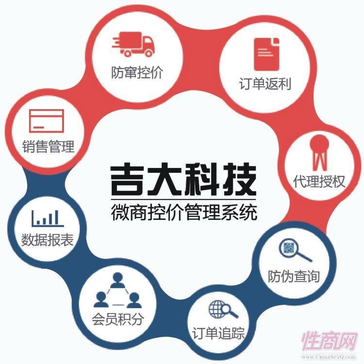微商代理商授权防窜货控价系统