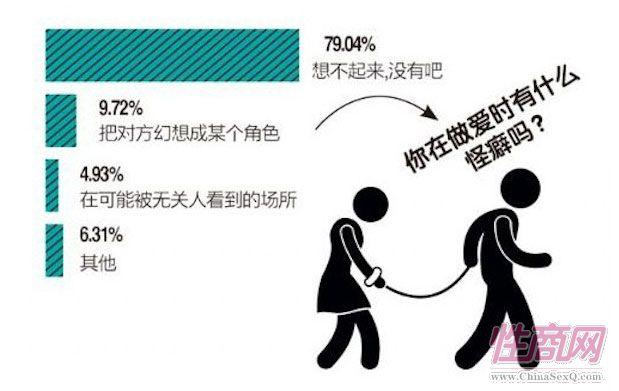 """【火热】基因显""""性""""时装调查报告_成人用品新闻_性商网台湾v基因视频情趣城市图片"""