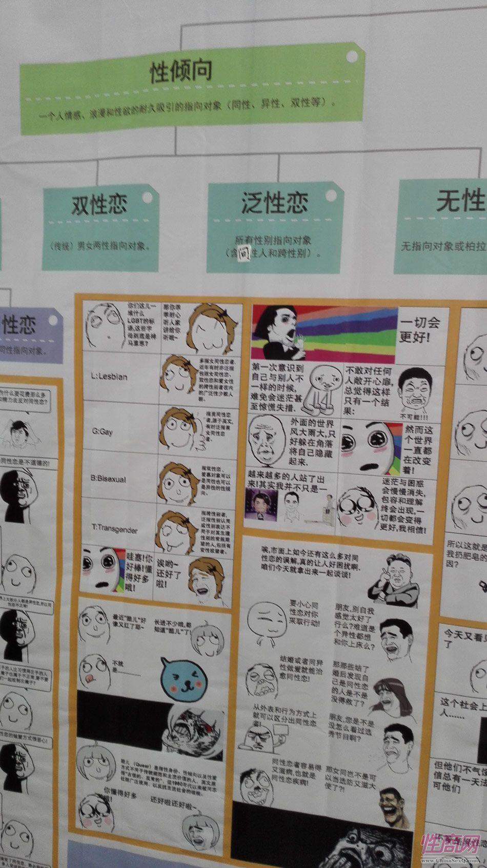 2016西安性博会现场报道――性多元论坛图片17