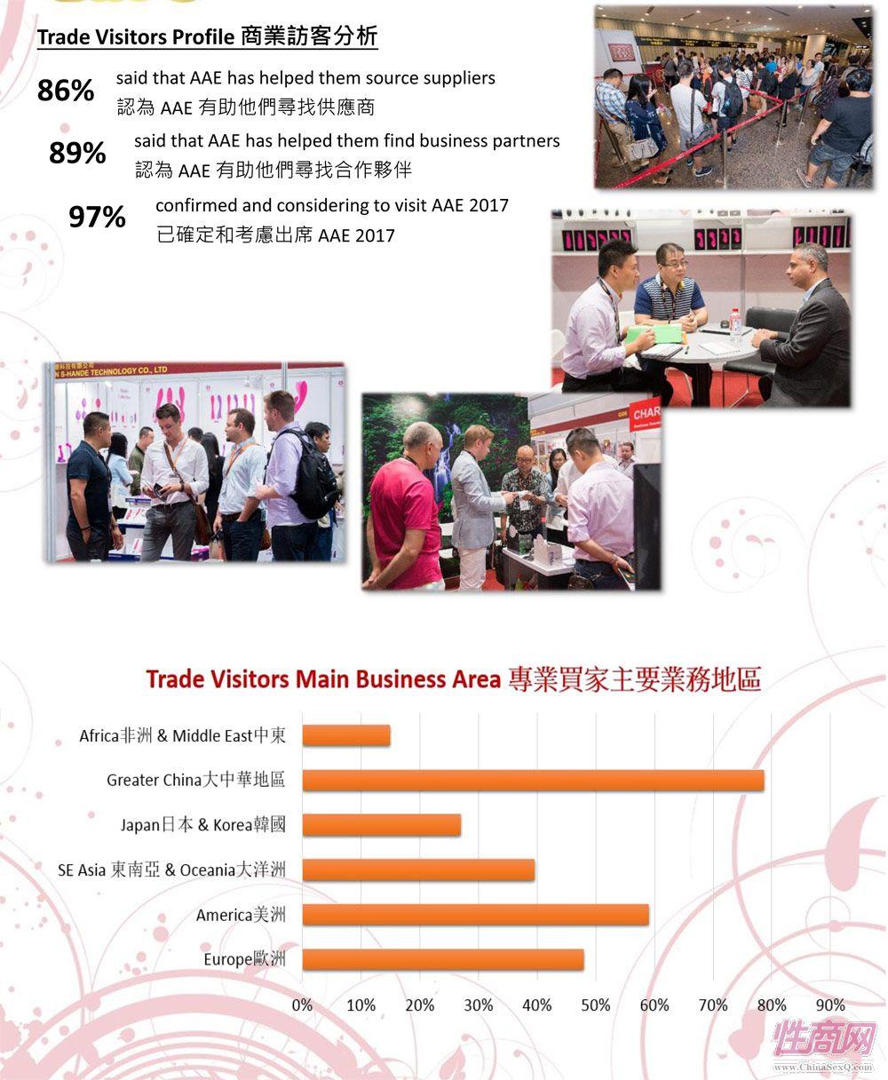 2016年亚洲成人博览AAE(香港)展后报道图片2