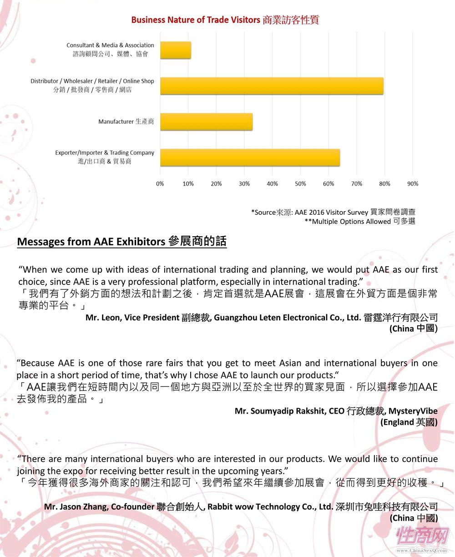 2016年亚洲成人博览AAE(香港)展后报道图片3