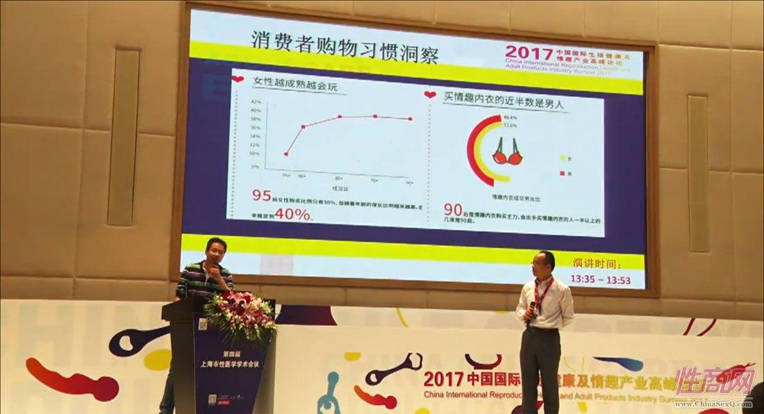 成人情趣用品行业天猫大数据分享-2017上海成人展产业高峰论坛图片3