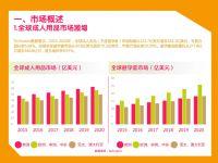京东大数据:2017中国在线情趣用品消费趋势报告