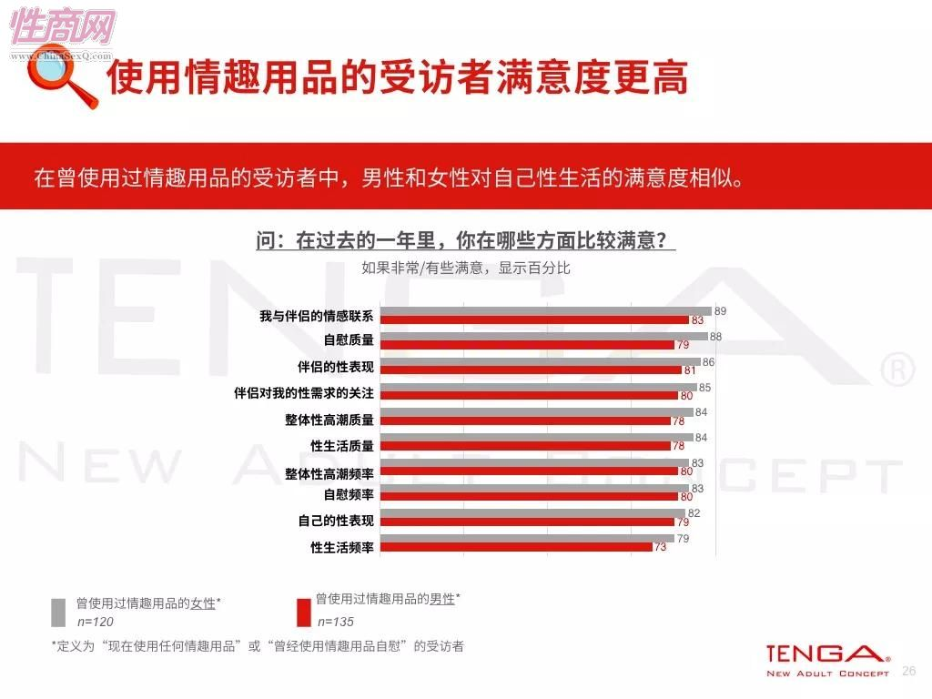 """2018 全球自愉报告(二):日本""""性福指数""""最低,中国高于其他亚洲国家"""
