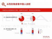 2018 全球自愉报告(三):中国人对自慰的负面看法较多