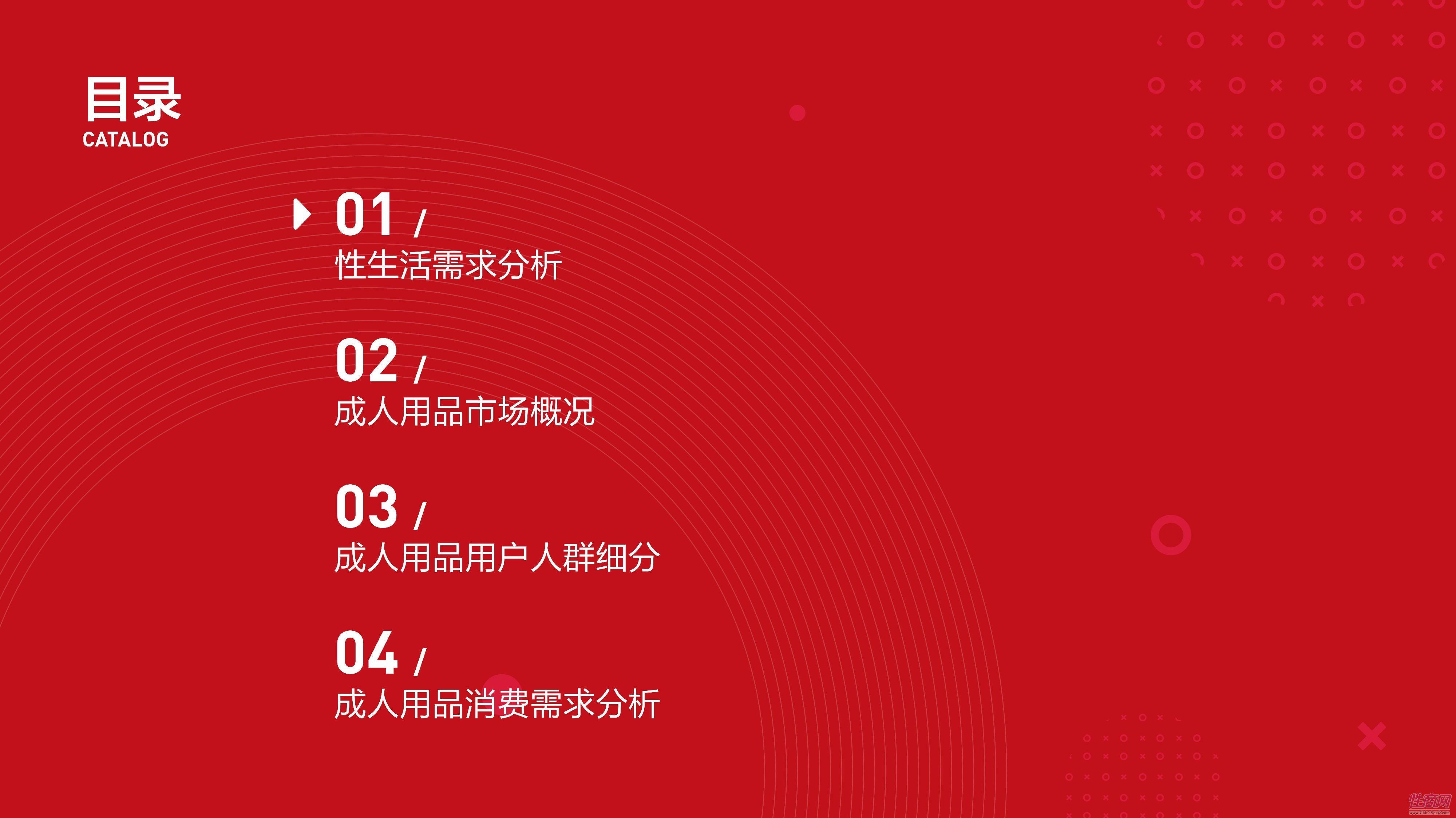 18中国8090性福报告 (3)