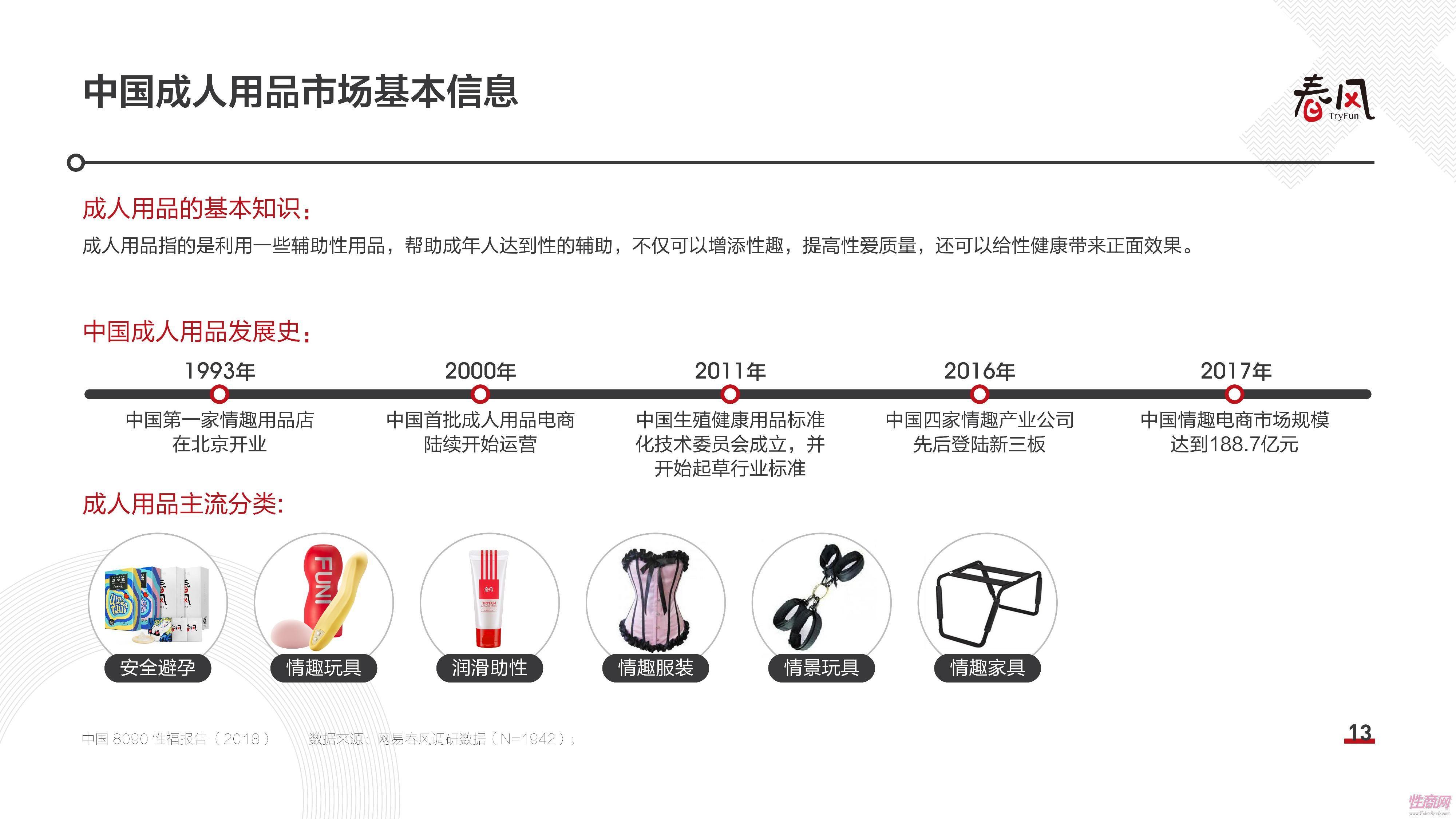 18中国8090性福报告 (12)