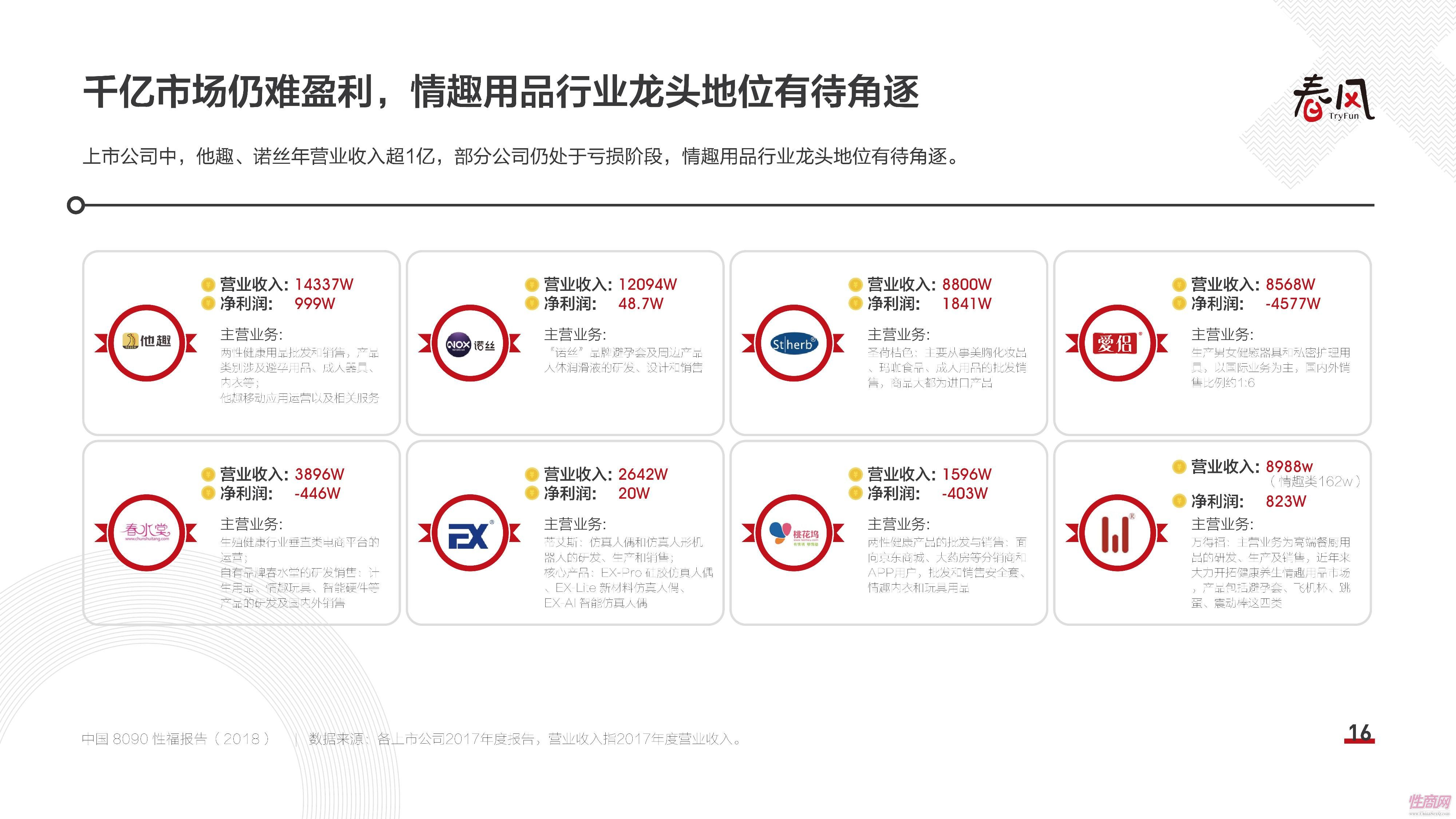 18中国8090性福报告 (15)