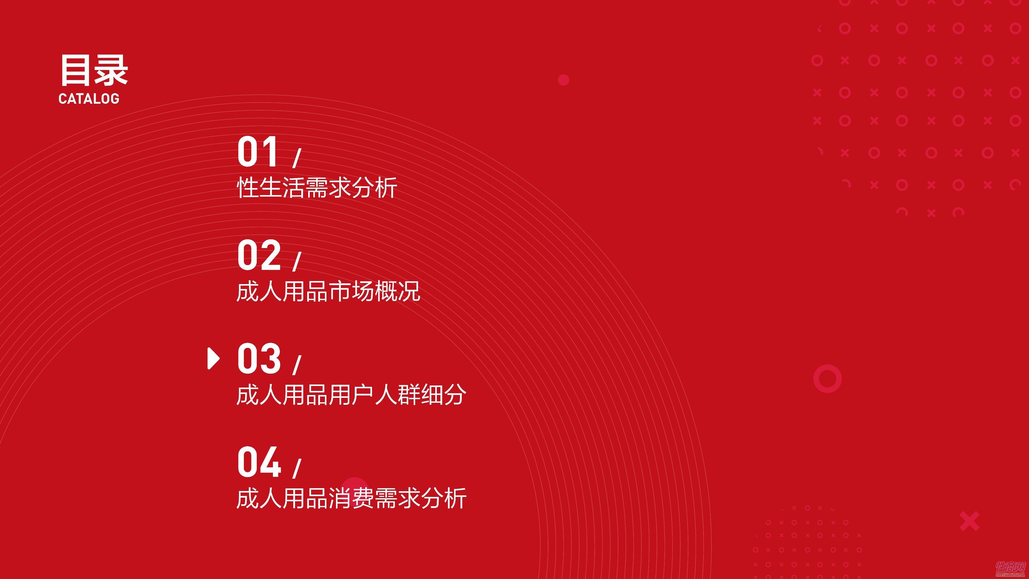 18中国8090性福报告 (18)