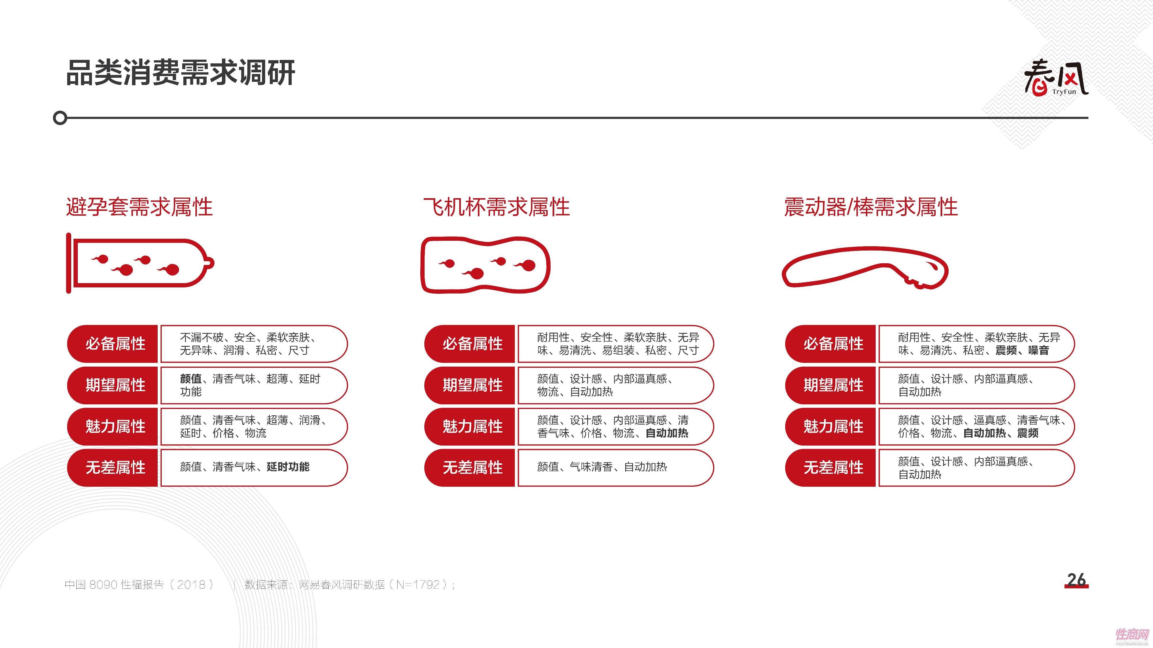 18中国8090性福报告 (25)
