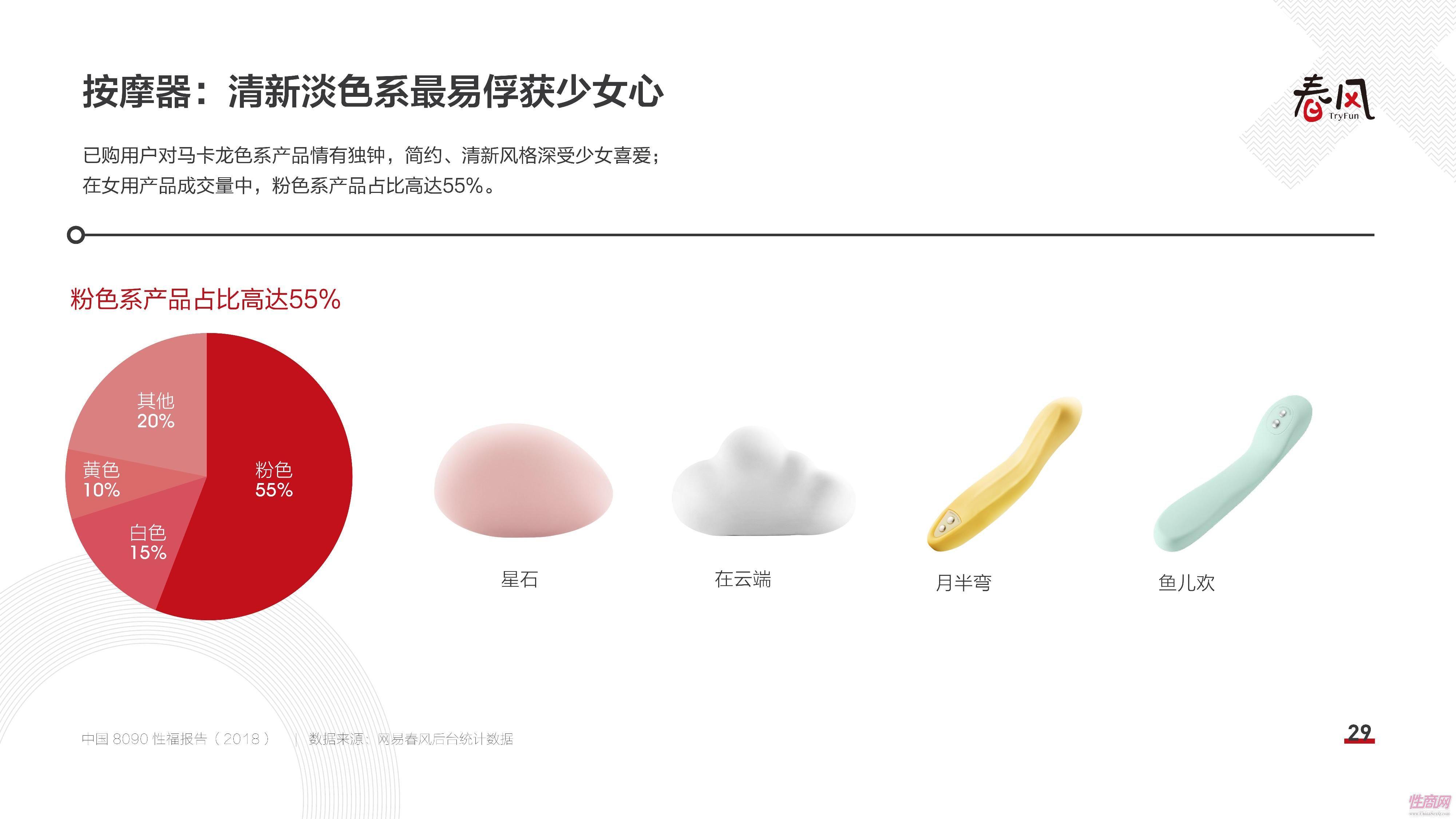 18中国8090性福报告 (28)