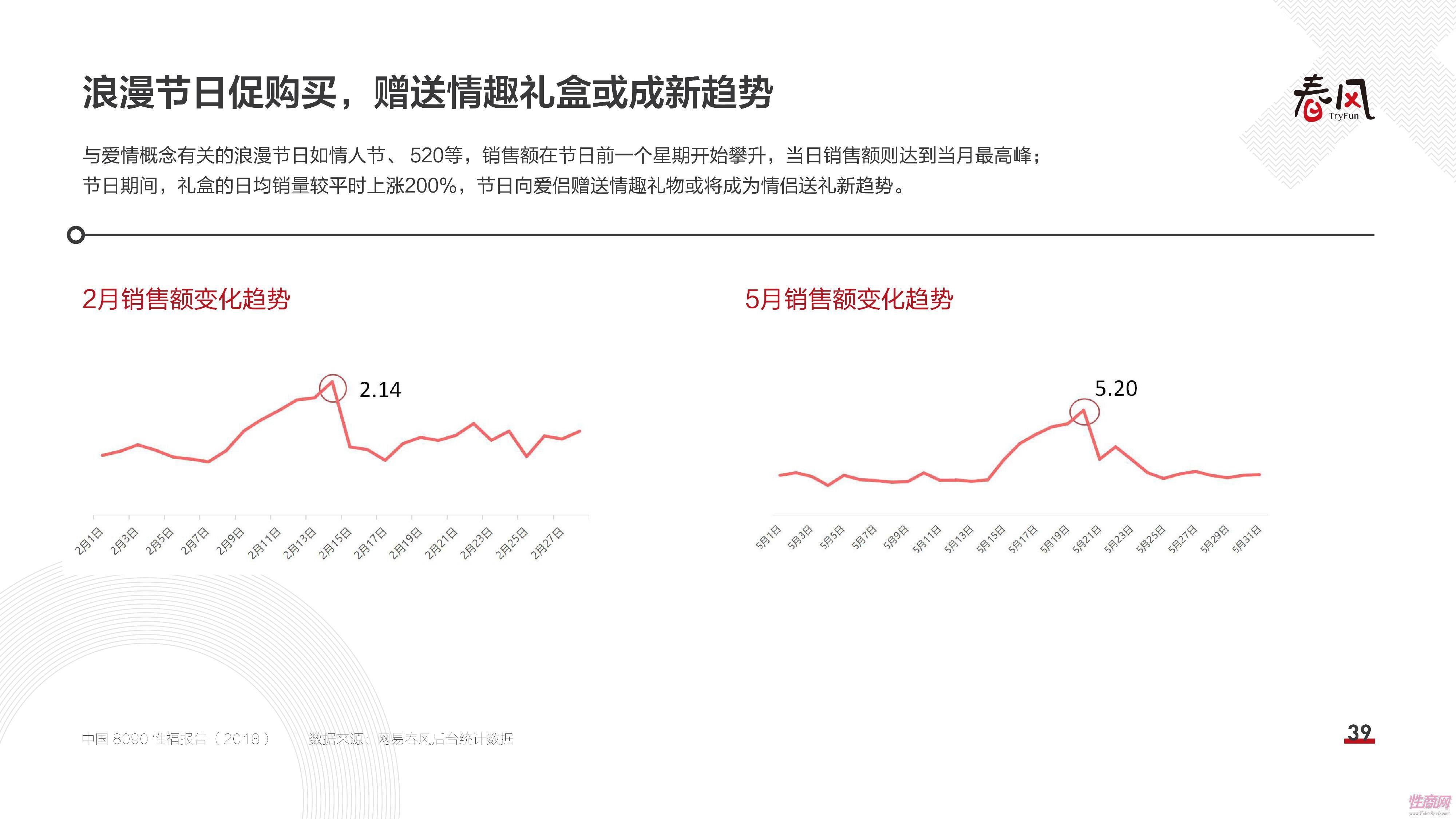 18中国8090性福报告 (38)