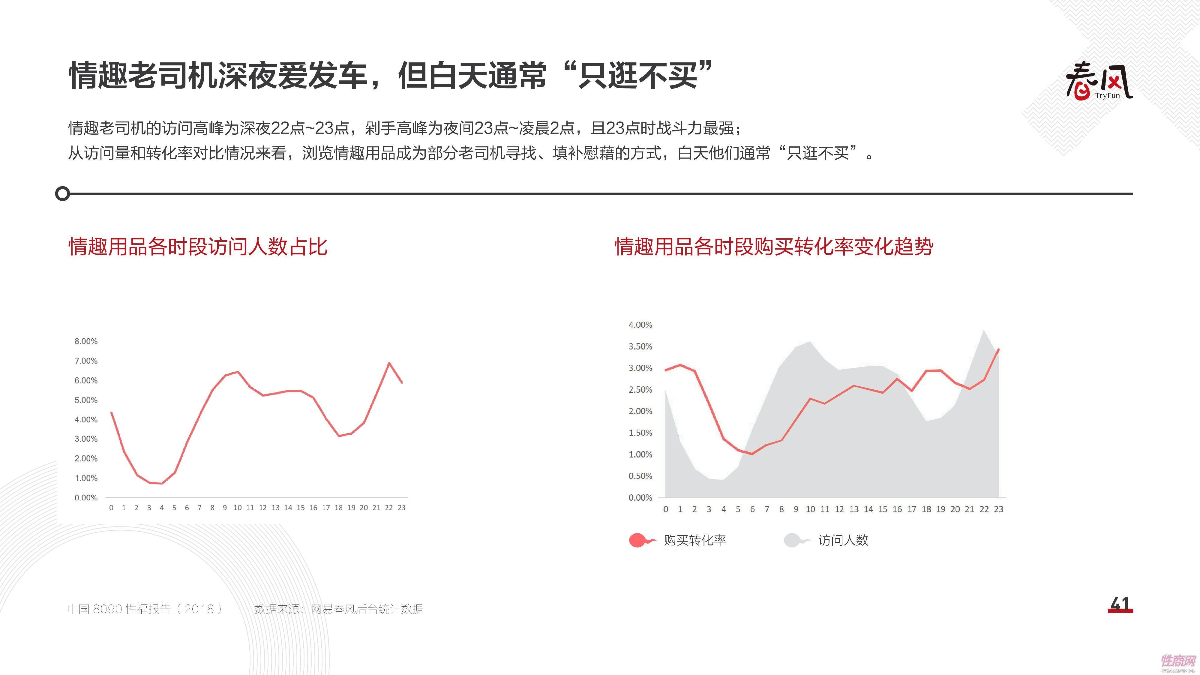 18中国8090性福报告 (40)