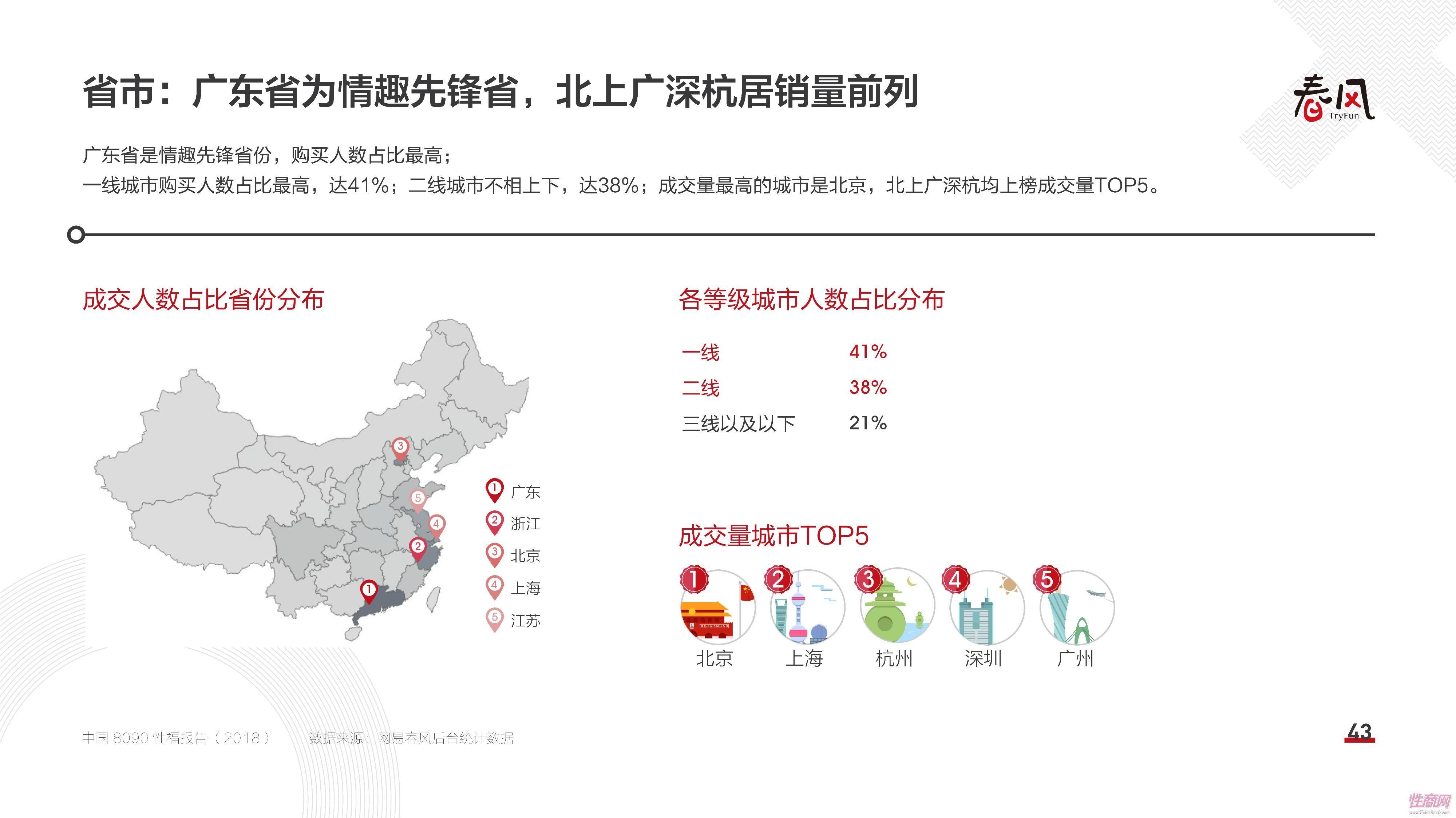 18中国8090性福报告 (42)