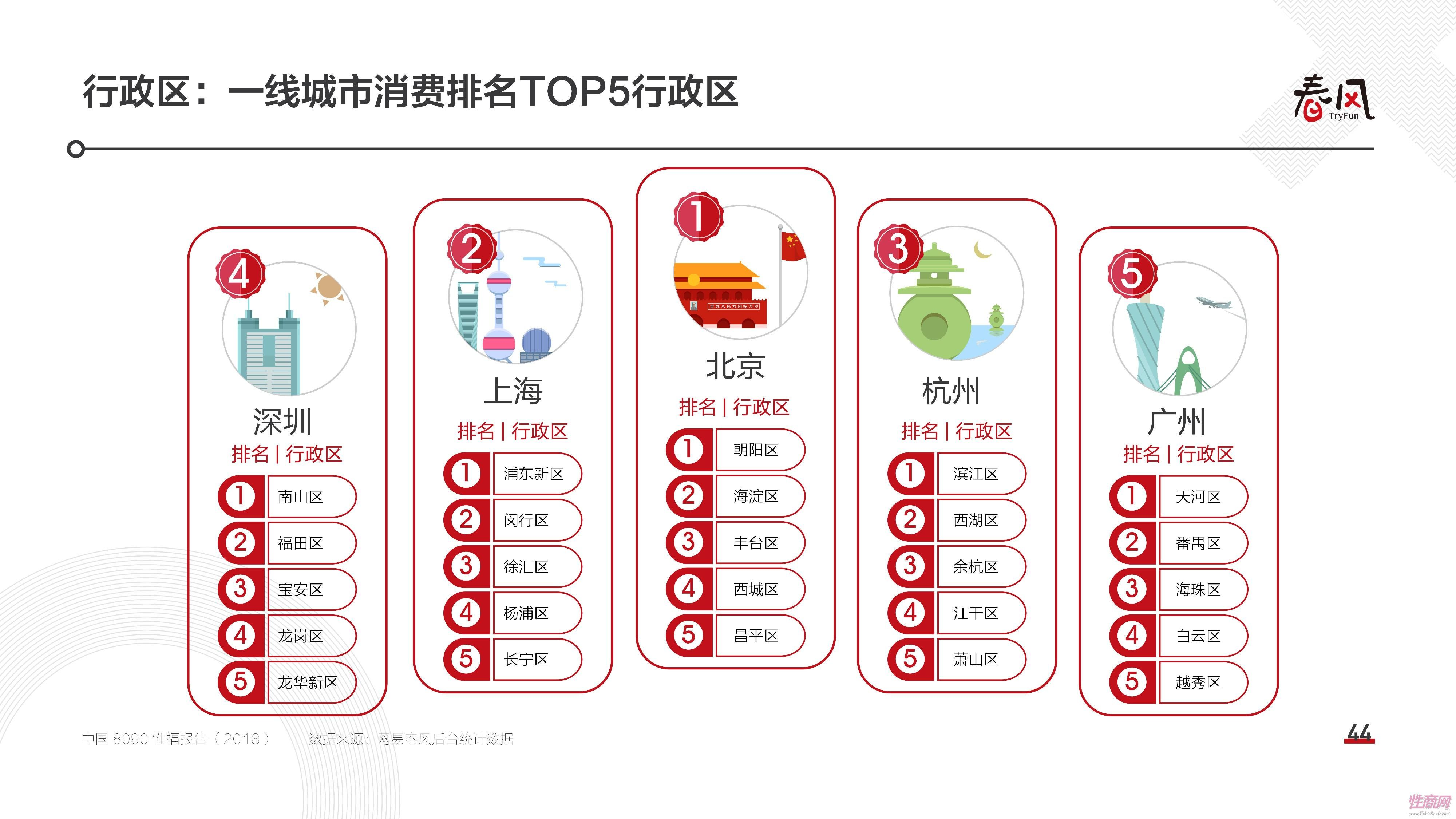 18中国8090性福报告 (43)