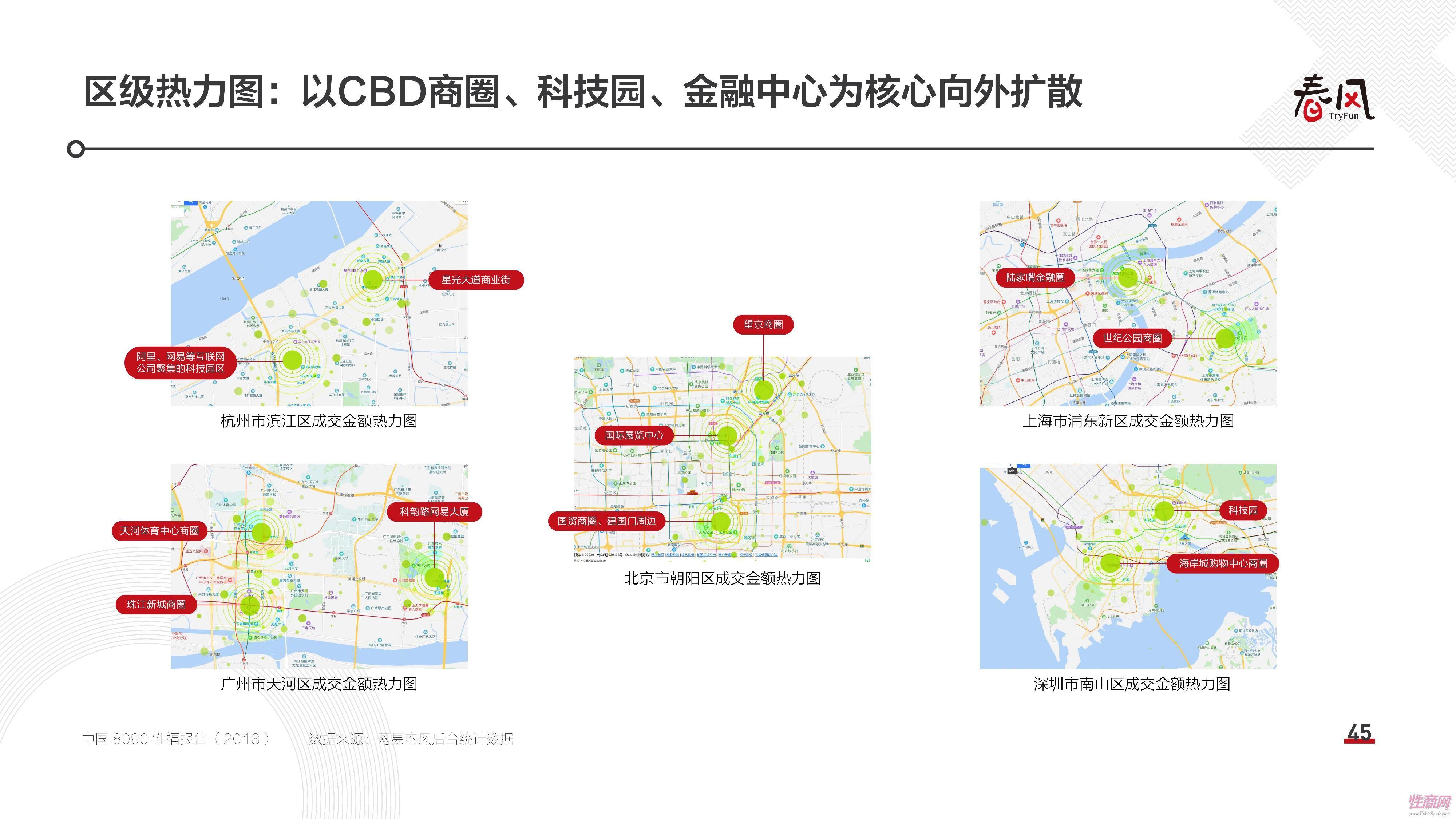 18中国8090性福报告 (44)