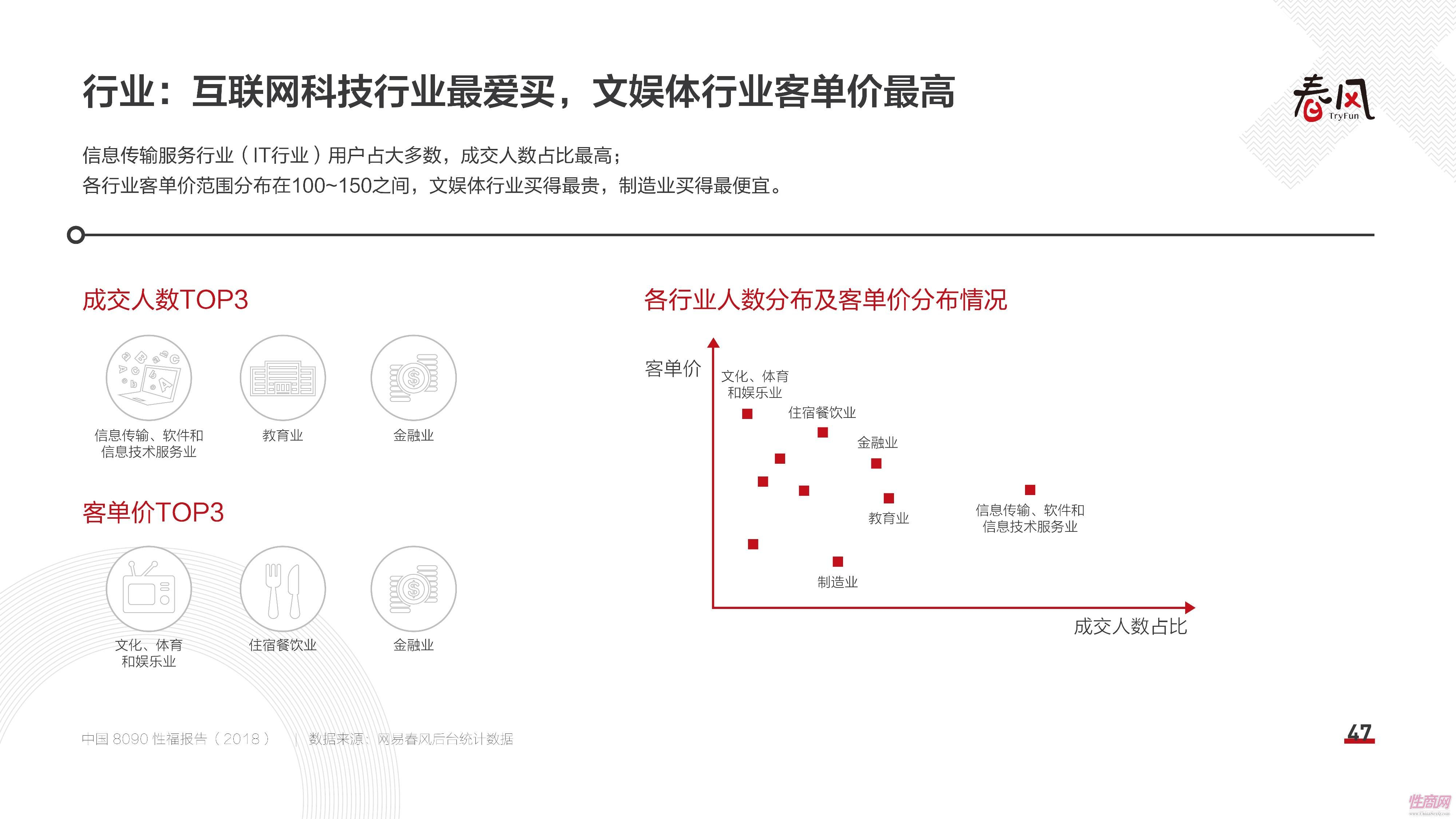 18中国8090性福报告 (46)