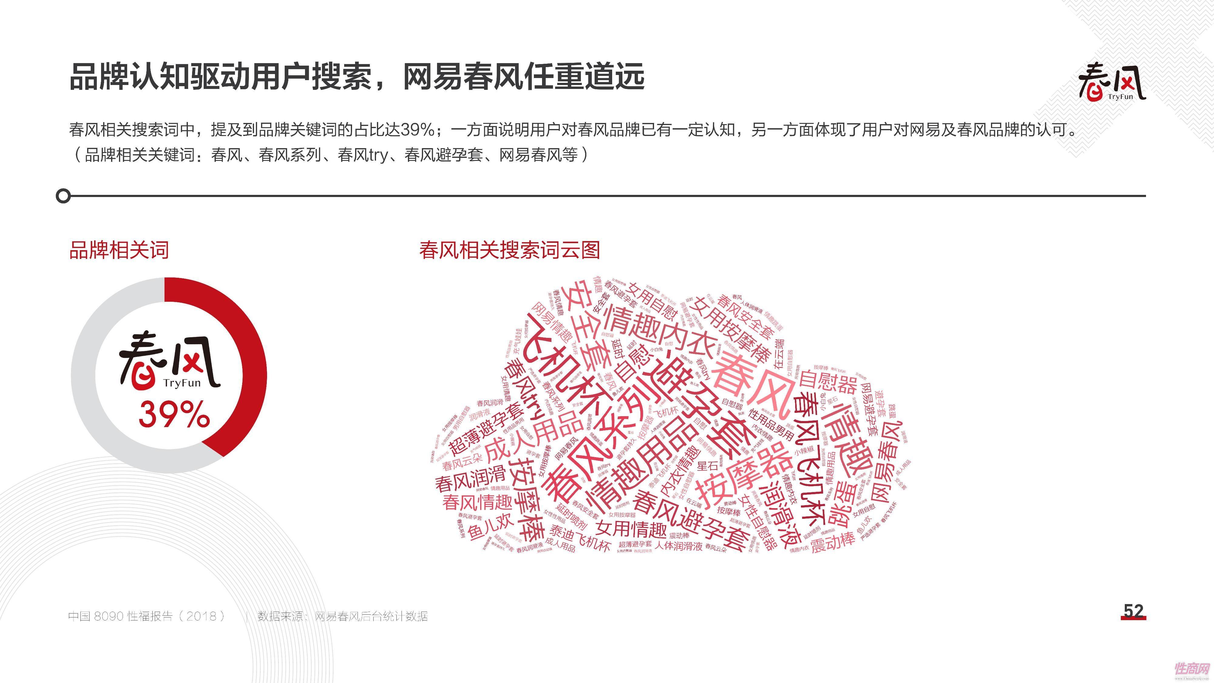 18中国8090性福报告 (51)