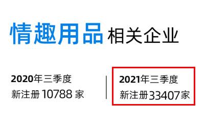 2021年情趣用品企业新注册3.3万家,增长209%